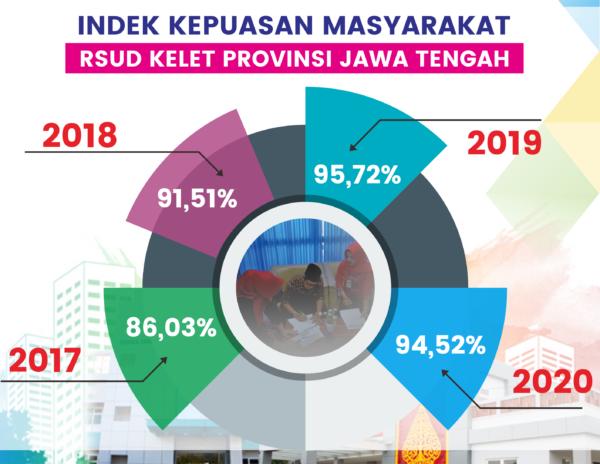IKM 2017-2020